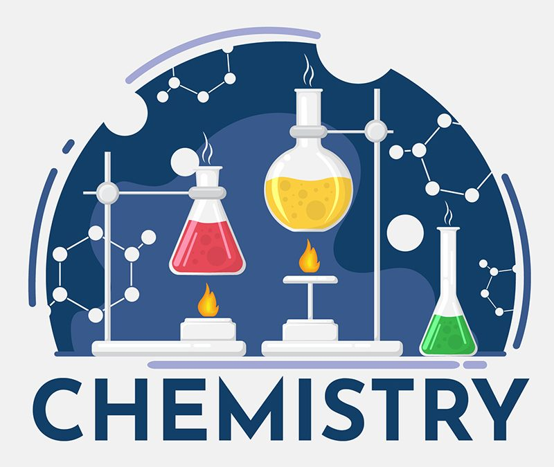 Interactive Chemistry Review Activities