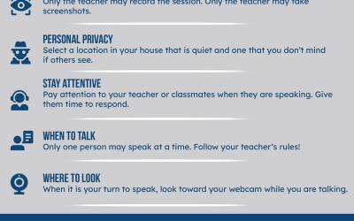 Google Meet Etiquette for Students